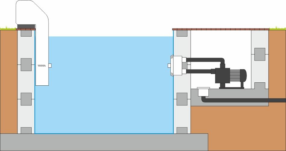Gegenstromanlage für den Pool ➽ Arten, Funktionsweise und Leistung
