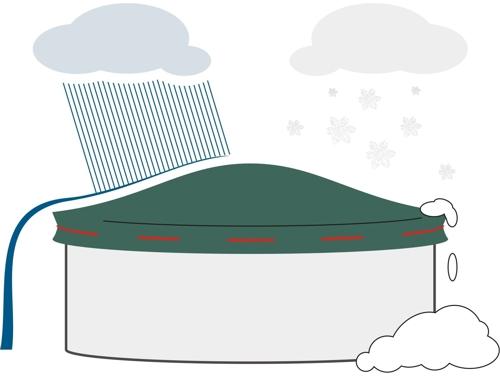 Pool Winterkissen