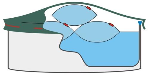 aufblasbare poolabdeckung pool winterkissen rund 5 m